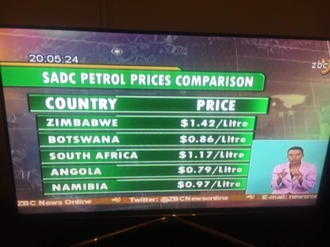 Mnangagwa Government Forces Businesses To Reduce Fuel Prices With Immediate Effect